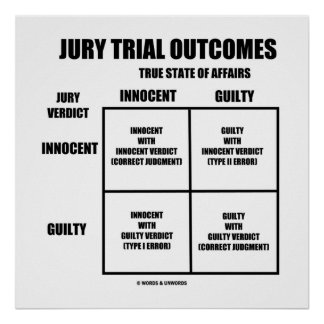 Jury Trial Outcomes (Innocent Guilty Jury Verdict) Poster