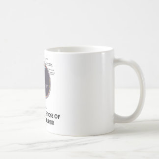 Just A Double Dose Of Vitreous Humor (Eye Anatomy) Coffee Mug