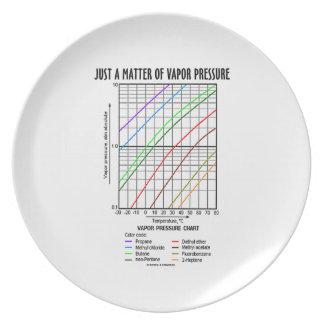 Just A Matter Of Vapor Pressure (Chemistry) Melamine Plate