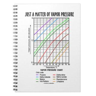 Just A Matter Of Vapor Pressure (Chemistry) Spiral Notebook