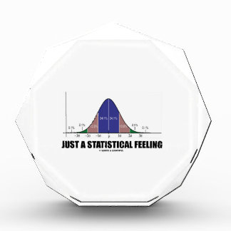 Just A Statistical Feeling (Statistical Humor) Award