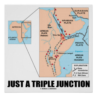 Just A Triple Junction Afar Triangle Geography Poster