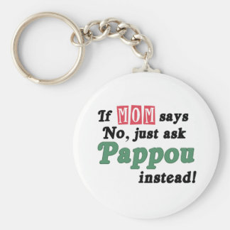 Just Ask Pappou Keychain