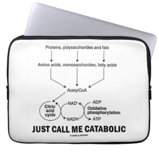 Just Call Me Catabolic (Catabolism) Computer Sleeve