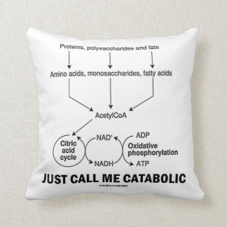 Just Call Me Catabolic (Catabolism) Throw Pillow