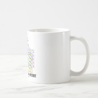 Just Call Me Segregated and Independent (Dihybrid) Classic White Coffee Mug