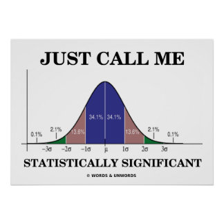 Just Call Me Statistically Significant Bell Curve Posters