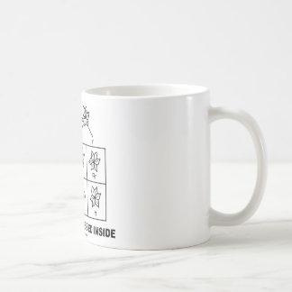 Just Crisscrossed Inside (Punnett Square Attitude) Classic White Coffee Mug
