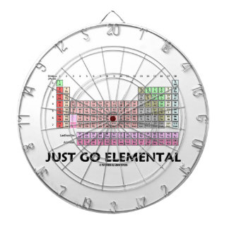 Just Go Elemental (Periodic Table Of Elements) Dartboards