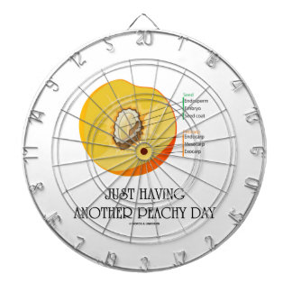 Just Having Another Peachy Day (Peach Anatomy) Dart Boards