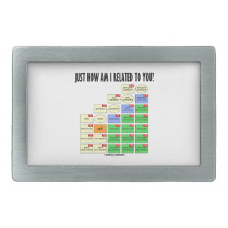 Just How Am I Related To You? (Genealogy) Belt Buckle