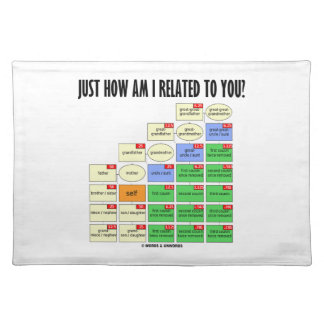 Just How Am I Related To You? (Genealogy) Cloth Placemat