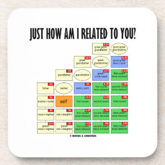Just How Am I Related To You? (Genealogy) Coaster