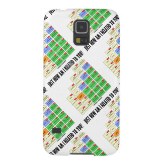 Just How Am I Related To You? (Genealogy) Galaxy S5 Cover