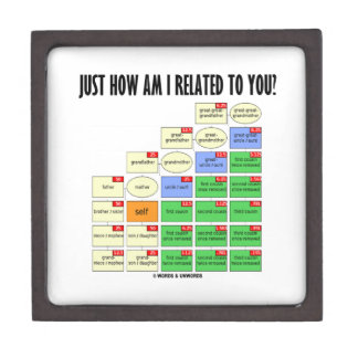 Just How Am I Related To You? (Genealogy) Gift Box
