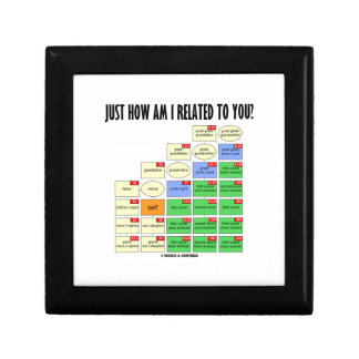 Just How Am I Related To You? (Genealogy) Jewelry Box