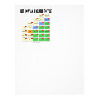Just How Am I Related To You? (Genealogy) Letterhead