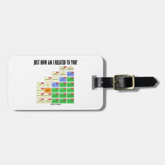 Just How Am I Related To You? (Genealogy) Bag Tags