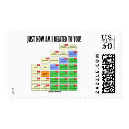 Just How Am I Related To You? (Genealogy) Postage