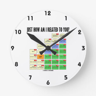 Just How Am I Related To You? (Genealogy) Round Clock