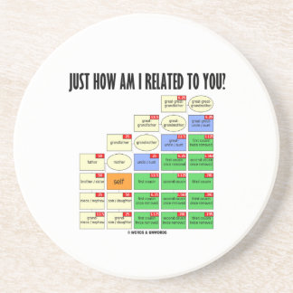 Just How Am I Related To You? (Genealogy) Sandstone Coaster
