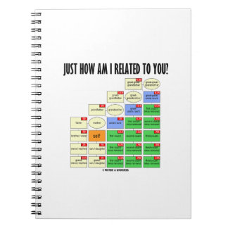 Just How Am I Related To You? (Genealogy) Spiral Notebook