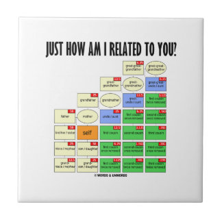 Just How Am I Related To You? (Genealogy) Tile