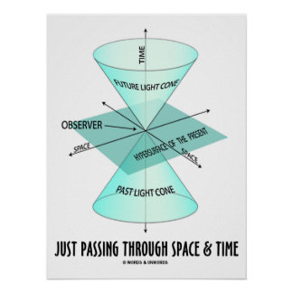Just Passing Through Space & Time Light Cone Poster