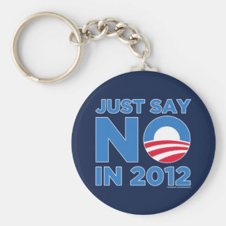 Just Say NO In 2012 Keychain
