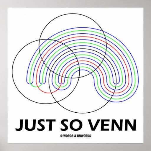 Just So Venn (Venn Diagram) Poster