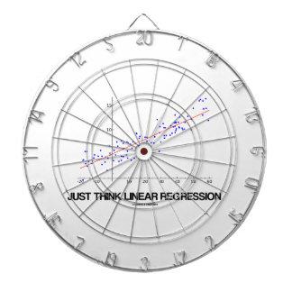 Just Think Linear Regression (Statistics) Dart Boards