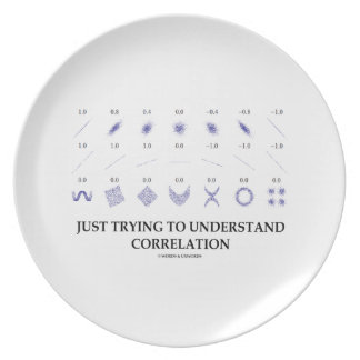 Just Trying To Understand Correlation Melamine Plate