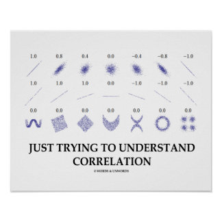 Just Trying To Understand Correlation Poster