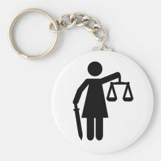 Justicia de Justitia Llavero Redondo Tipo Chapa