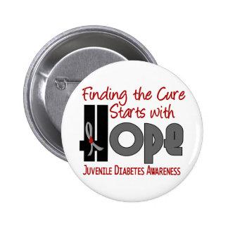 Juvenile Diabetes HOPE 4 Pinback Button