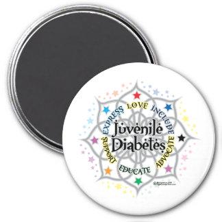 Juvenile Diabetes Lotus Fridge Magnets