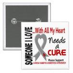 Juvenile Diabetes Needs A Cure 3 2 Inch Square Button