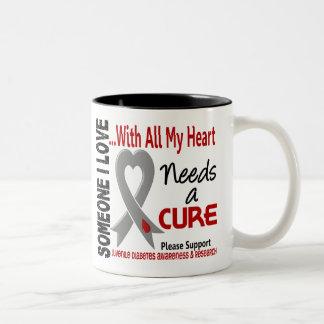 Juvenile Diabetes Needs A Cure 3 Two-Tone Coffee Mug