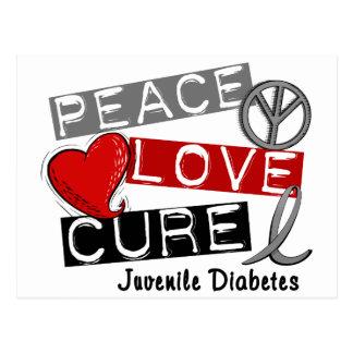 JUVENILE DIABETES POSTCARD