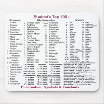 K-12 Student's Top 100  Symbols & Constants Mouse Pad