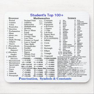 K-12 Student's Top 100+ Symbols & Constants Mouse Pad