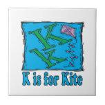 K está para la cometa 3 azulejo