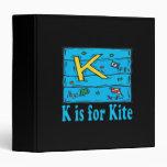 K está para la cometa 4