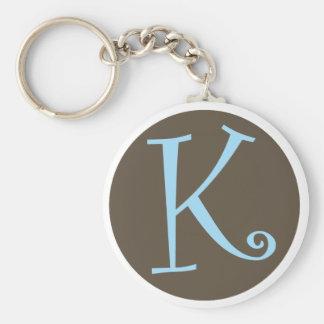 K Keychain.ai Keychain