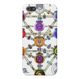 Kabbalah Cover For iPhone SE/5/5s