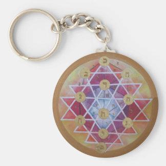 Kabbalah Keychain