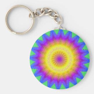Kaleidoscope - keychain