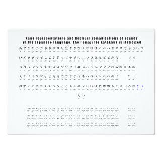 Kana Hepburn Romaji Japanese Language Chart Card