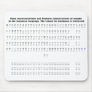 Kana Hepburn Romaji Japanese Language Chart Mouse Pad