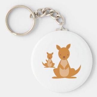 Kangaroos Keychain